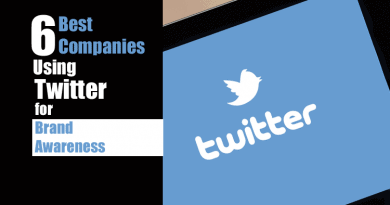 Best Companies using Twitter for Brand Awareness