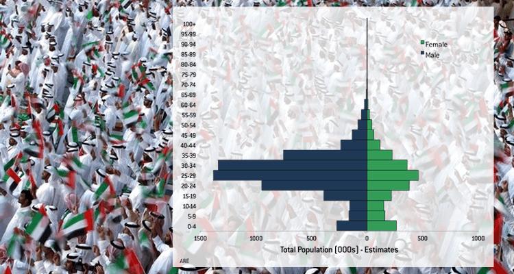 Male Population in Dubai