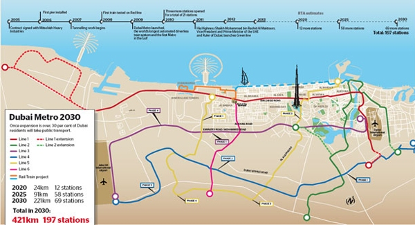 Dubai Metro Expansion Plan