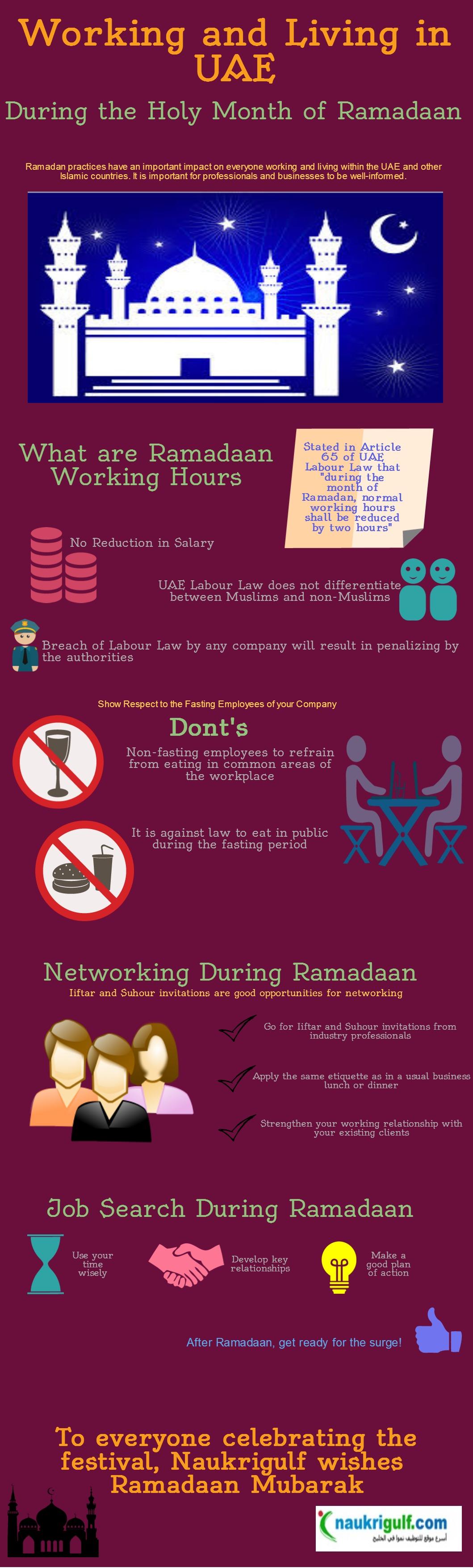 Working in Ramadan [Infographic]
